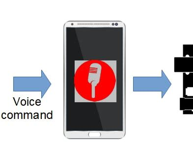 how to use voice on android how to use voice to and integrate esp8266 android hackster io
