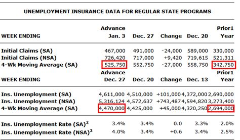 file weekly claims in arizona unemployment claims download free file continued weekly claim bittorrentinet