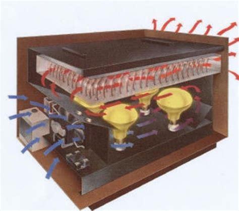 solar comfort heater photo page 6