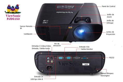 Proyektor Viewsonic Pjd5153 harga jual viewsonic pjd5153 projector 3300 lumens