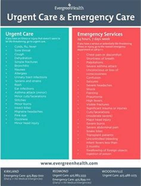 emergency room or urgent care 1000 images about retail health on urgent care kiosk and pharmacists