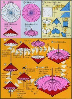 How To Make Paper Umbrellas At Home - crafts to make at home how to make umbrella step by