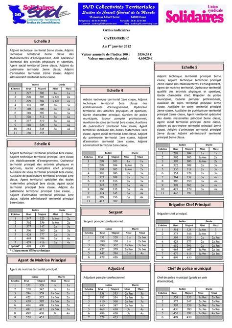 grille indiciaire adjoint administratif 2014 calam 233 o grille indiciaire cat 233 gorie c 1er janvier 2012 pdf