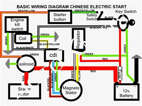roketa wiring diagram wiring diagram with description