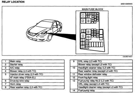 mazda 3 headlight fuse box location new wiring diagram 2018