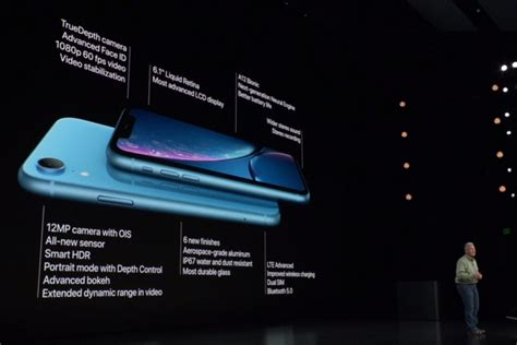 Iphone Xr Length by 5 Reasons Why The Iphone Xr Is A Worthy Upgrade To The Iphone X Macworld