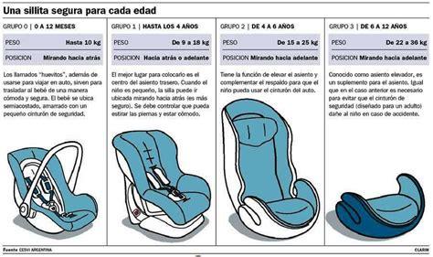 sillas para autos de bebes resistencia para usar la sillita rus media