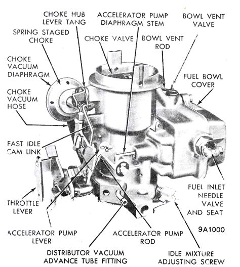 Pixy Line And Shadow Blue 1 2g carburetor float bowl assembly diagram basic guide