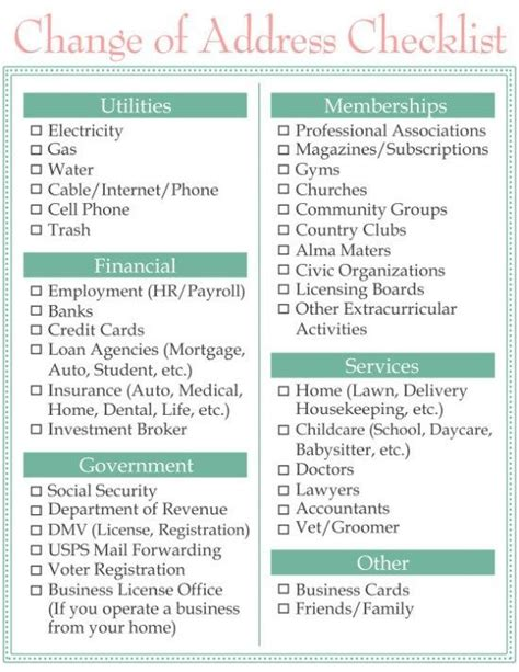 printable new house checklist first things to do when moving into a new home checklist