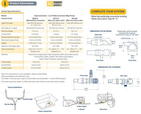 wiring diagram for whale pressure switch www jzgreentown