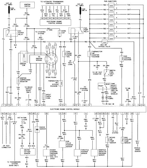 1994 ford bronco radio wiring diagram 1994 get free