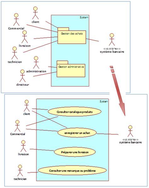 uml diagramme de package les cas d utilisation internes d 233 butez l analyse