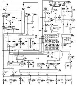 89 chevy s10 blazer fuse box diagram get free image about wiring diagram