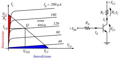 transistor bjt saturazione transistor bjt