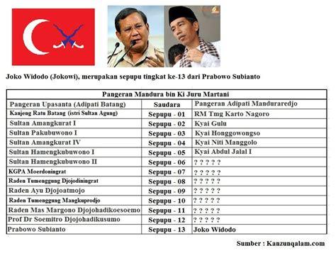 Prabowo Bondan gubernur jokowi ki bondan kejawan dan misteri leluhur
