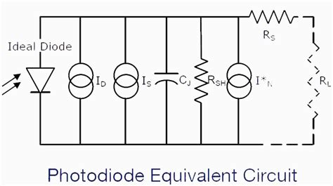 photodiode for laser detection pin photodiode equivalent circuit 28 images noise in photodiode applications ppt photodiode