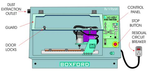 cnc machine diagram light curtain safety relay wiring on light free engine
