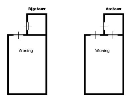 schuur uitbouwen zonder vergunning verschil tussen aanbouw en bijgebouw vergunningsvrij