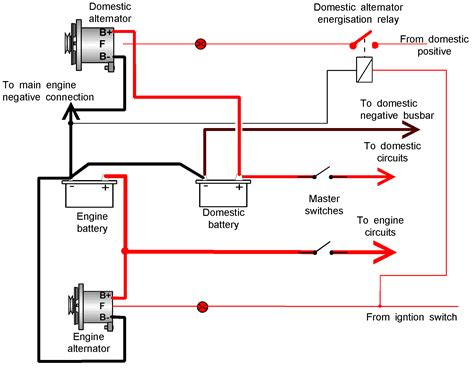 3 wire alternator wiring diagram dejual