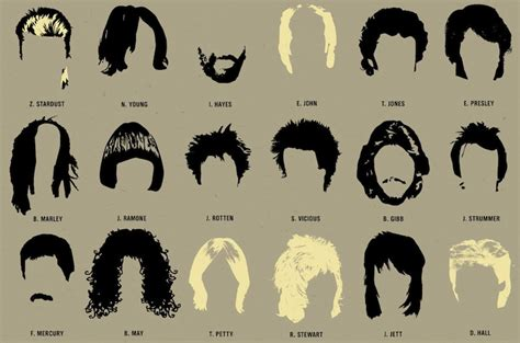 what are the names those designs in haircut infographic of the day 108 of the best haircuts in music