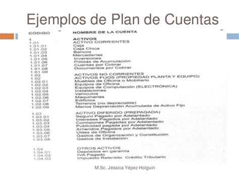 que es plan layout que es un layout en contabilidad plan de cuentas contabilidad