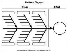 96 Best Templates Images In 2018 Sle Fishbone Diagram Template