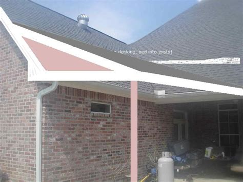 tie  pitch roof  sides  house  build