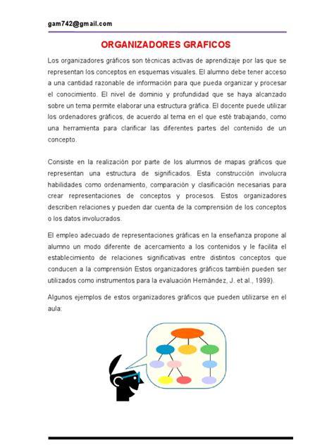 Diseño Curricular Definicion Pdf Tipos De Organizadores Gr 225 Ficos