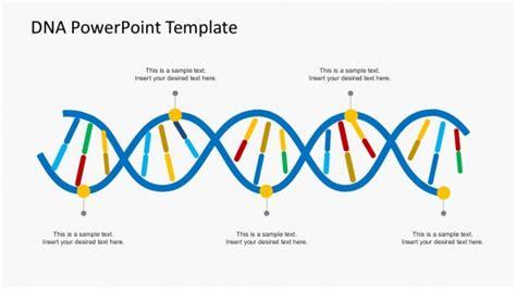 Amazing Biology Powerpoint Templates Mold Resume Ideas Bioinformatics Ppt Templates Free