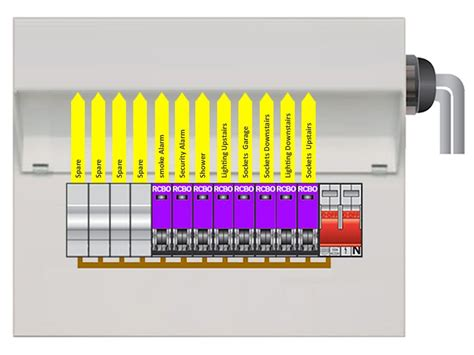 rcbo consumer unit wiring diagram images wiring diagram