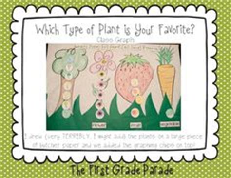 the first grade parade the plants dance plants on pinterest plants plant life cycles and anchor