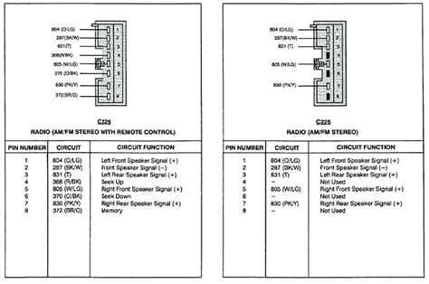 wiring diagram for 2004 explorer diagram free printable