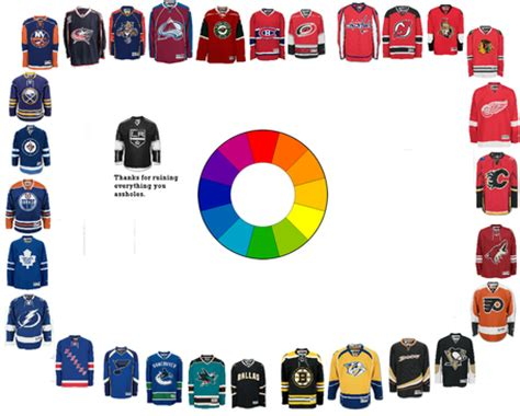 team colors the nhl color wheel battle of california