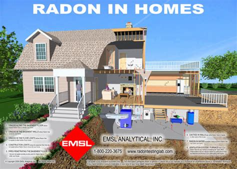 free radon in homes poster for enviromental professionals
