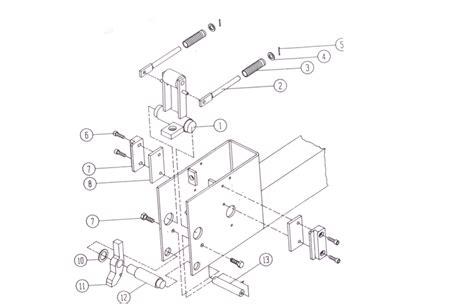 stenhoj 4 post lift manual wiring diagrams wiring diagram