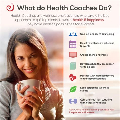 health couch become a health coach health coach solutions