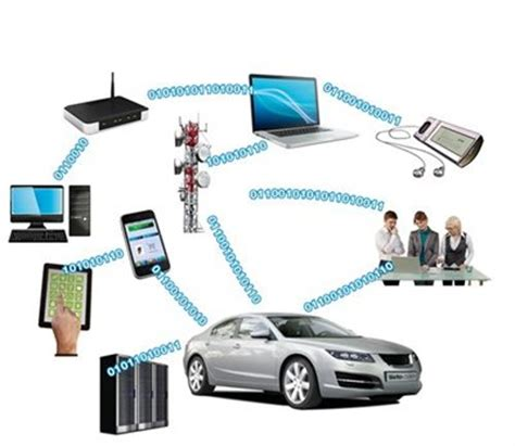 Connected Car Connected Cars And Smart Homes Coherence Of A Convergence