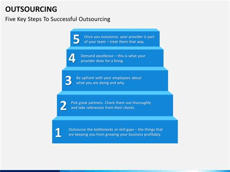 Outsourcing Powerpoint Template Sketchbubble Bpo Ppt Templates Free