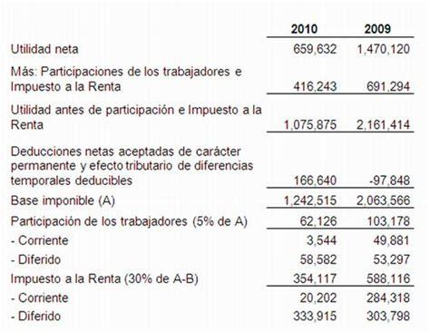 como calculo mi impuesto a la renta 2015 como calcular el impuesto a la renta personas naturales