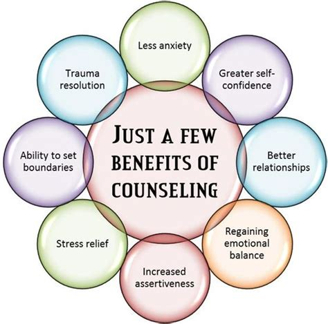 the of biblical meditation counseling your mind through the scriptures books benefits of counselling professional development