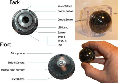 tiny security cameras about