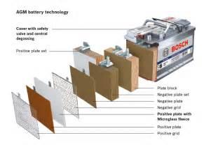 Service Brake System Dead Battery S6 Med Agm Teknologi