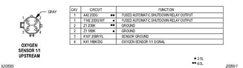 1998 jeep grand o2 sensor wiring diagram free