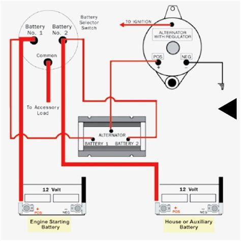 alternator wiring diagram wiring diagram with