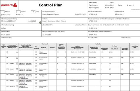 control plan mit der software rqm von pickert partner
