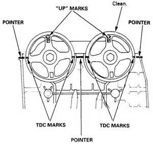 1998 Honda Crv Timing Belt Replacement Repair Guides Engine Mechanical Timing Belt And