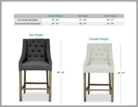 what is the height of bar stools bar stool basics my faves zdesign at home
