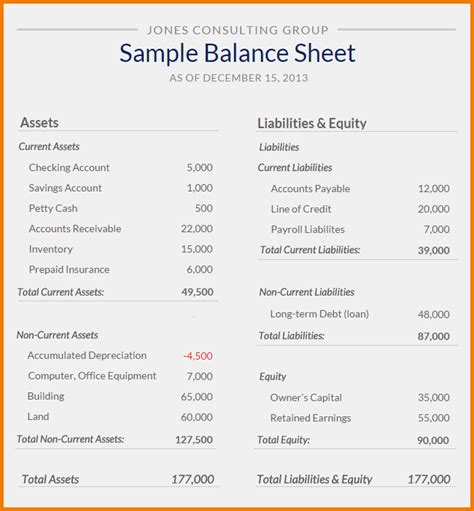 Letter Of Credit Balance Sheet Accounting Sle Balance Sheet Authorization Letter Pdf
