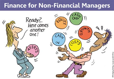 kotter what leaders really do summary finance for non financial managers cartoon readytomanage