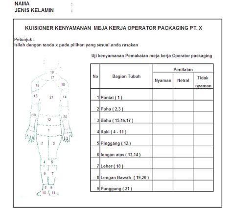 Ergonomi Dasar Dasar Studi Waktu Dan Gerakan Untuk Analisis Dan Perba dasar perancangan meja dan kursi ergonomis